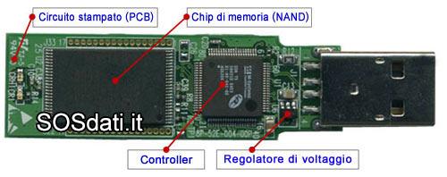 Schema Elettrico Micro Usb : Schema elettrico chiavetta usb fare di una mosca